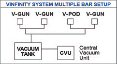 Vinfinity Schematic